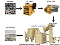 Оборудование по переработке природных материалов и отходов - фото 2