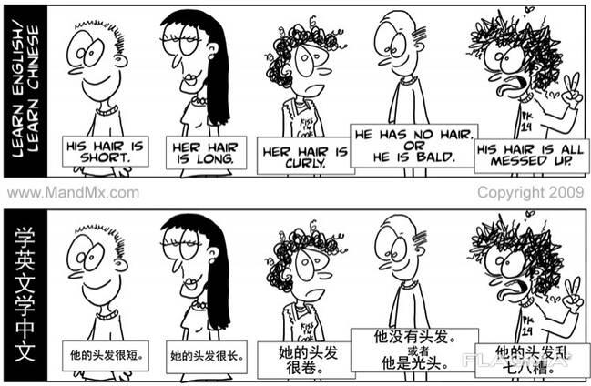 Chinereni daser usucum usum - չիներենի դասընթացներ դասեր ուսուցում ուսում